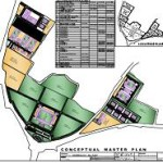 concept map govindalaya